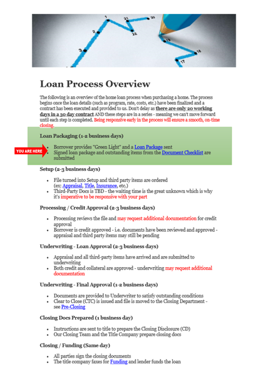 Home Loan Process - You Are Here - Loan Packaging