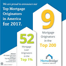 Recommend Mortgage Brokers Lenders