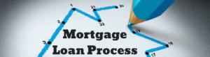 Mortgage Loan Process Overview with Best Realtor in Plano