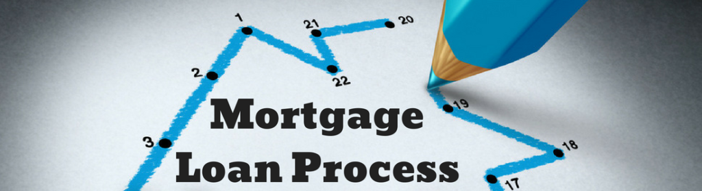 Mortgage Loan Process Overview - MortgageMark.com