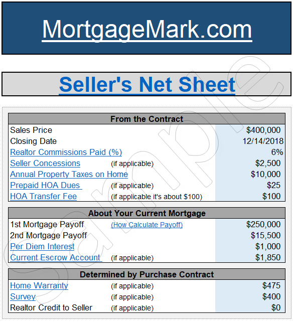 Lender Appraisals: Seller's Net Sheet & Seller's Costs